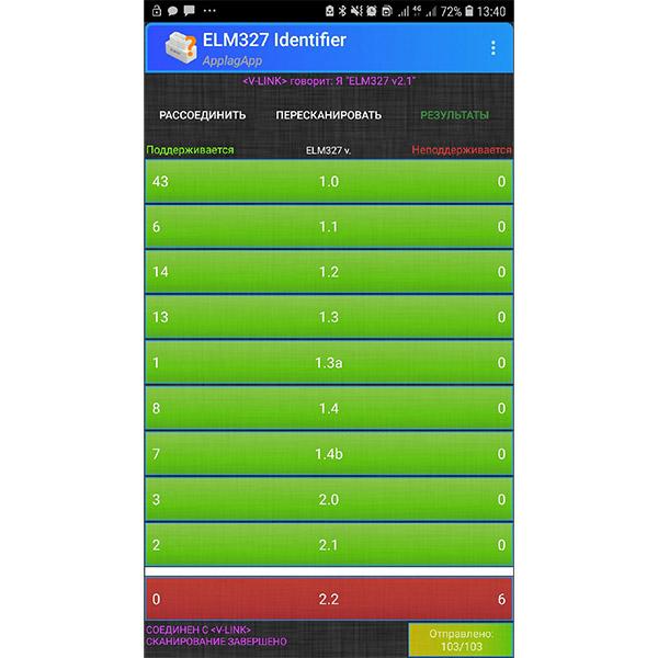 Vgate iCar2 ELM327 V2.1 OBD OBD2 WI FI Bluetooth сканер диагностический инструмент WI FI адаптер ELM 327 в 2,1 OBDII iCar 2 II WI FI сканер|vgate icar2 elm327|icar 2vgate icar2 | АлиЭкспресс