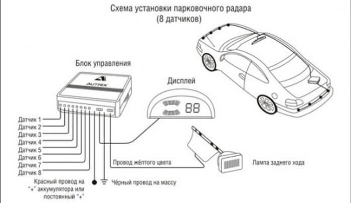 skhema-podklyucheniya-parktronika.jpg