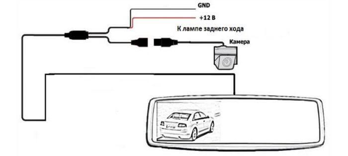 Установка камер заднего, переднего и кругового обзора на Kia Sorento в Москве и регионах | KIBERCAR