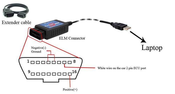 адаптер ELM327 USB